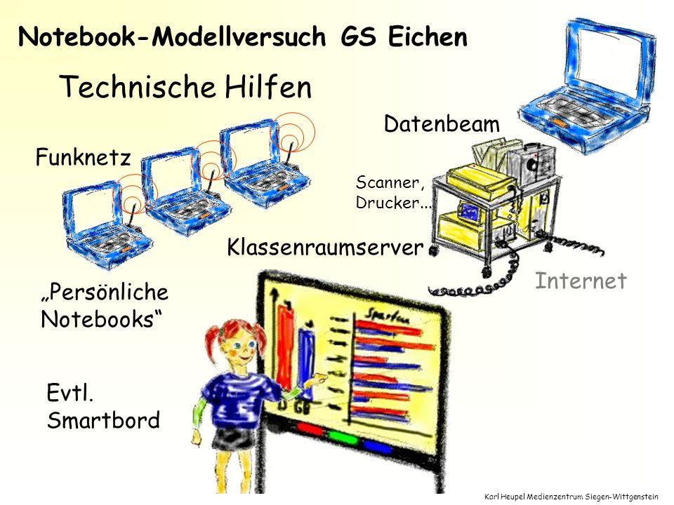 Technische Hilfen Notebook-Modellversuch GS Eichen Datenbeam Funknetz