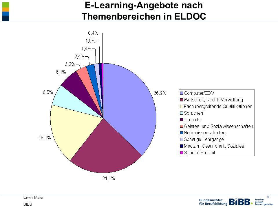 E-Learning-Angebote nach Themenbereichen in ELDOC