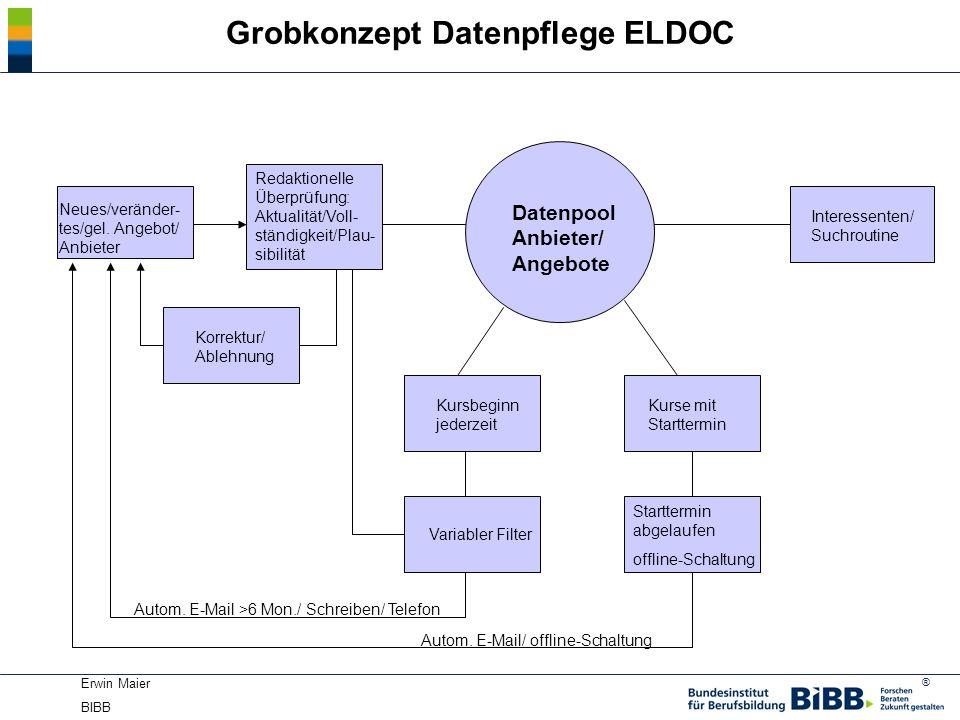 Grobkonzept Datenpflege ELDOC
