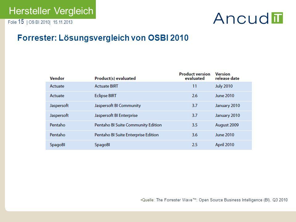 Forrester: Lösungsvergleich von OSBI 2010