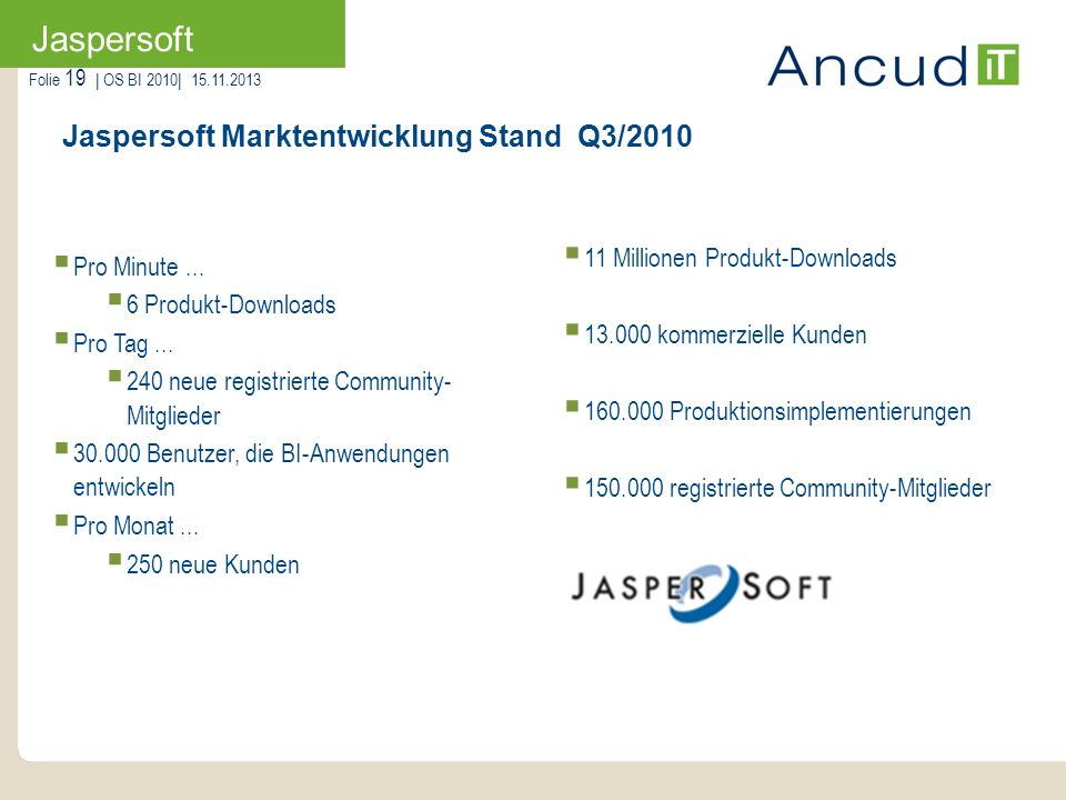 Jaspersoft Marktentwicklung Stand Q3/2010