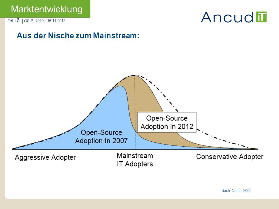 Marktentwicklung Aus der Nische zum Mainstream: Nach Gartner 2009