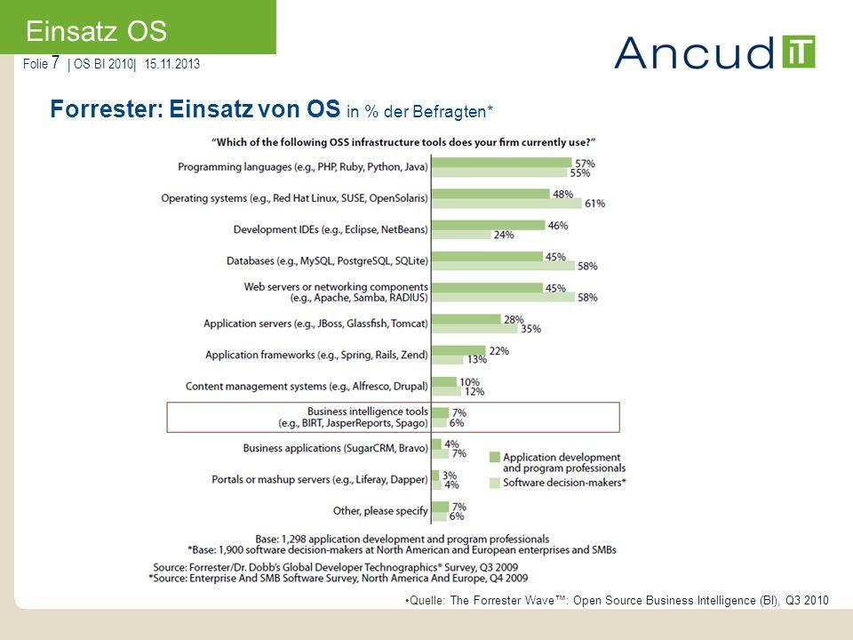 Forrester: Einsatz von OS in % der Befragten*
