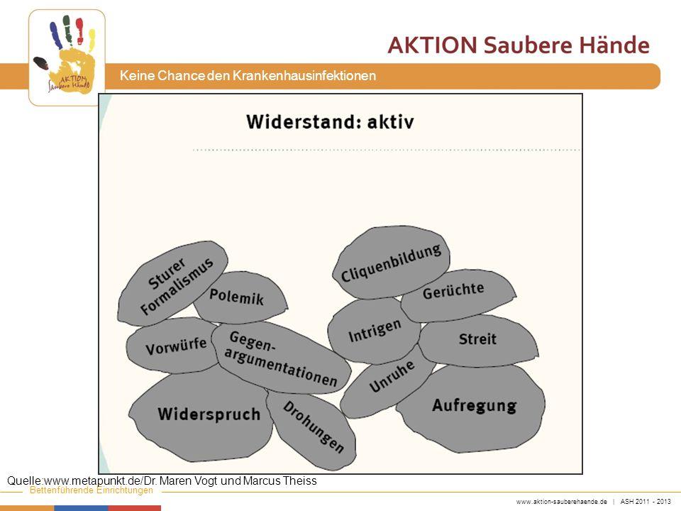 Quelle:www.metapunkt.de/Dr. Maren Vogt und Marcus Theiss