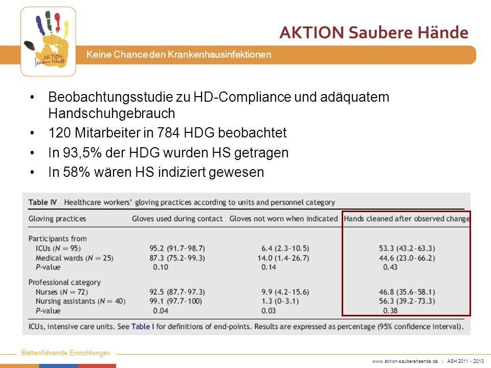 Beobachtungsstudie zu HD-Compliance und adäquatem Handschuhgebrauch