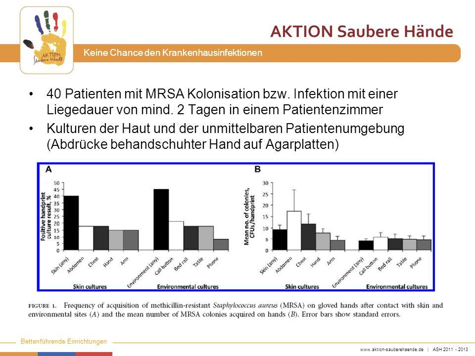40 Patienten mit MRSA Kolonisation bzw