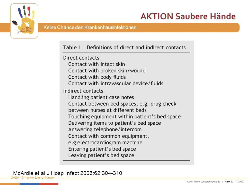 McArdle et al.J Hosp Infect 2006:62;304-310