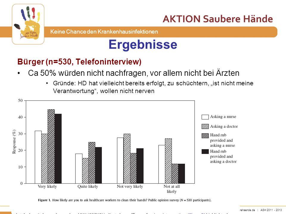 Ergebnisse Bürger (n=530, Telefoninterview)