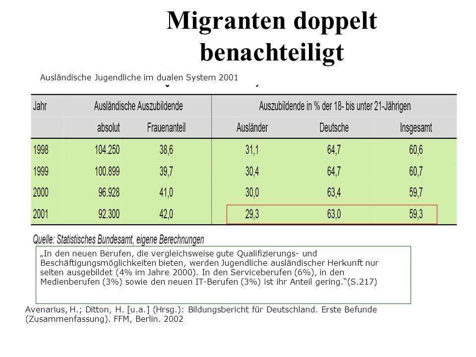 Migranten doppelt benachteiligt