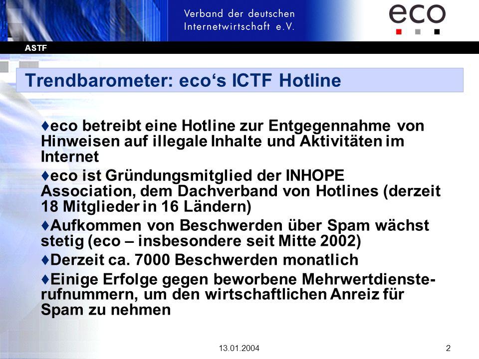Trendbarometer: eco's ICTF Hotline