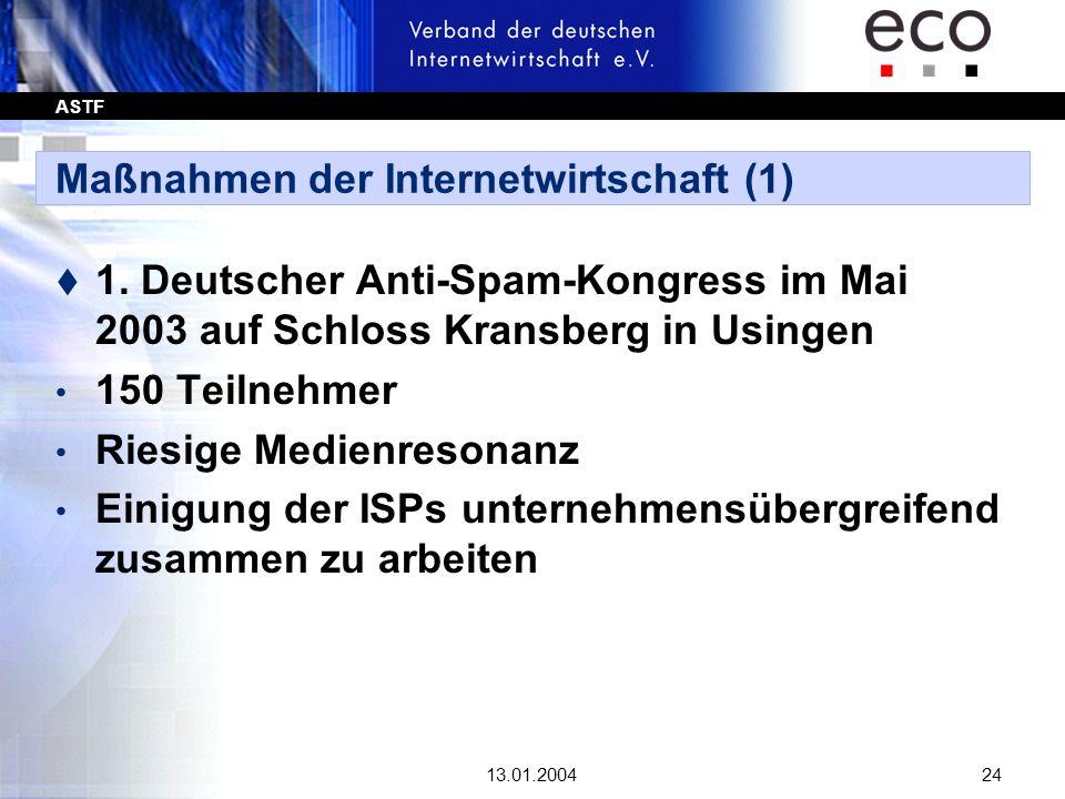 Maßnahmen der Internetwirtschaft (1)