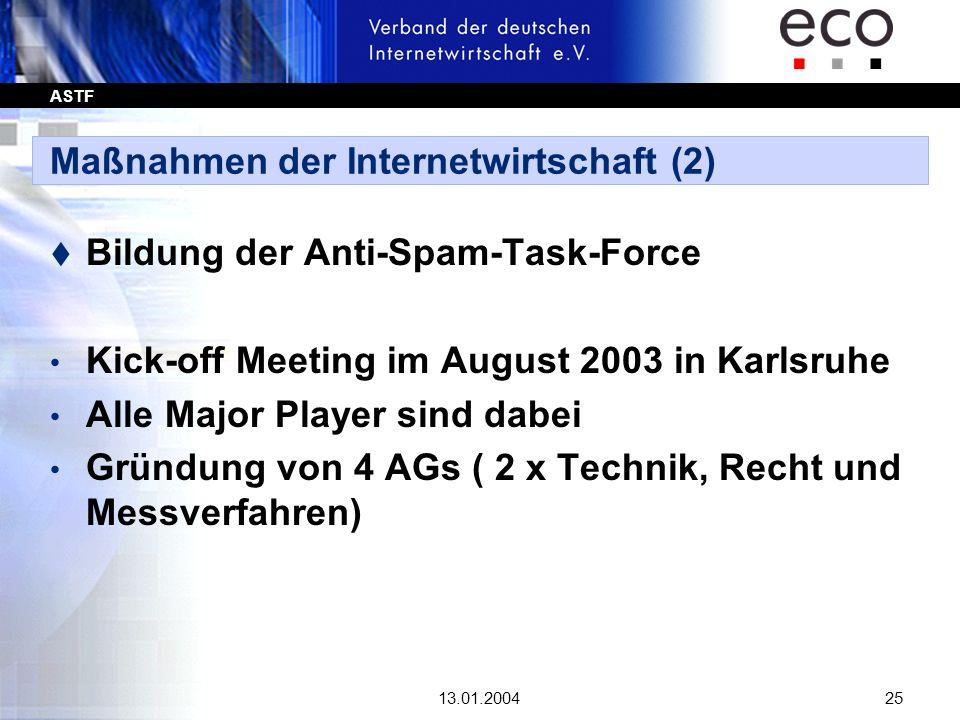Maßnahmen der Internetwirtschaft (2)