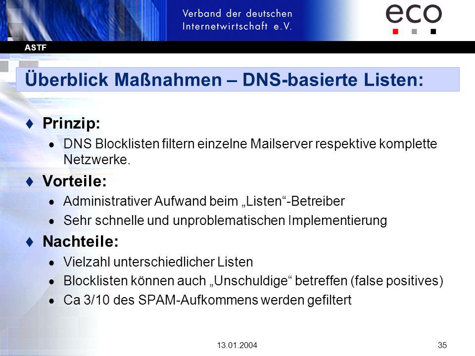 Überblick Maßnahmen – DNS-basierte Listen: