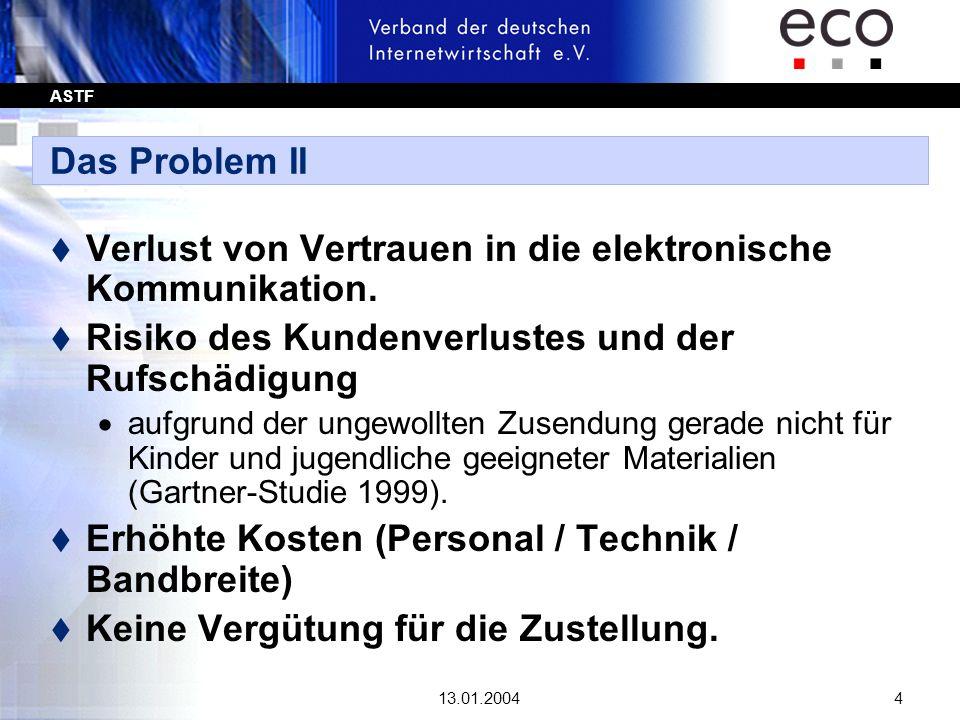 Verlust von Vertrauen in die elektronische Kommunikation.