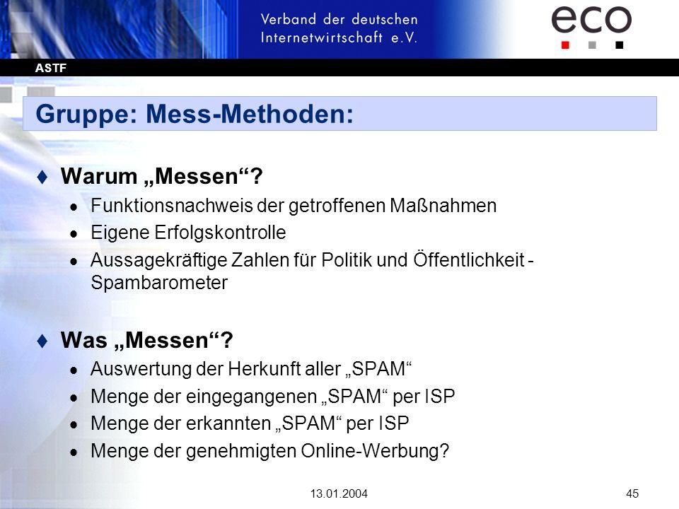 Gruppe: Mess-Methoden:
