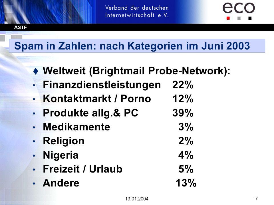 Spam in Zahlen: nach Kategorien im Juni 2003