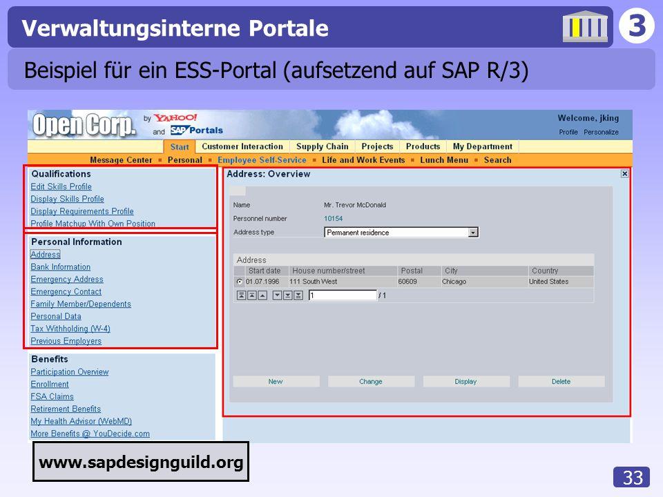 Beispiel für ein ESS-Portal (aufsetzend auf SAP R/3)