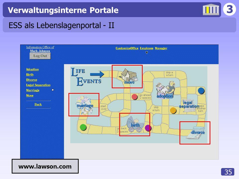 ESS als Lebenslagenportal - II