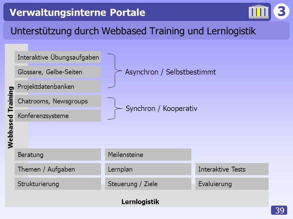Unterstützung durch Webbased Training und Lernlogistik