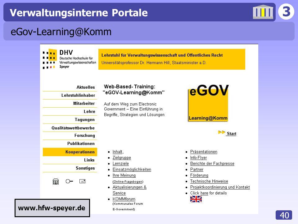 eGov-Learning@Komm www.hfw-speyer.de