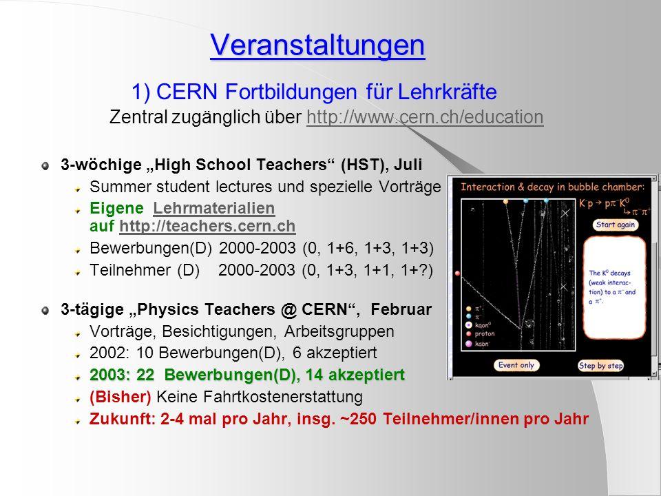 Veranstaltungen 1) CERN Fortbildungen für Lehrkräfte Zentral zugänglich über http://www.cern.ch/education.