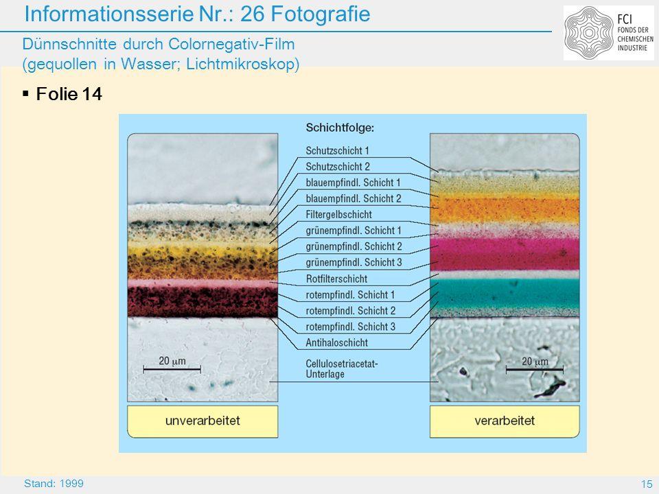 Dünnschnitte durch Colornegativ-Film (gequollen in Wasser; Lichtmikroskop)