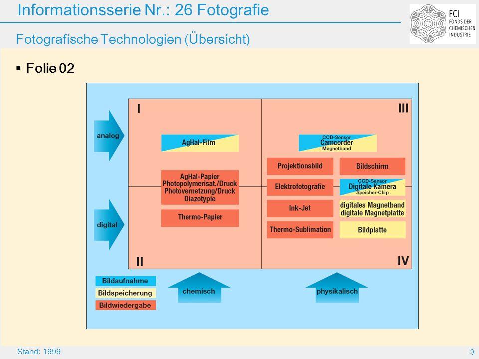Fotografische Technologien (Übersicht)