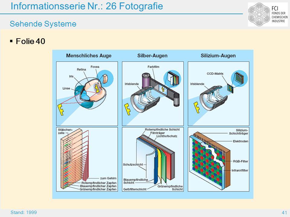 Sehende Systeme Folie 40 Folie 40