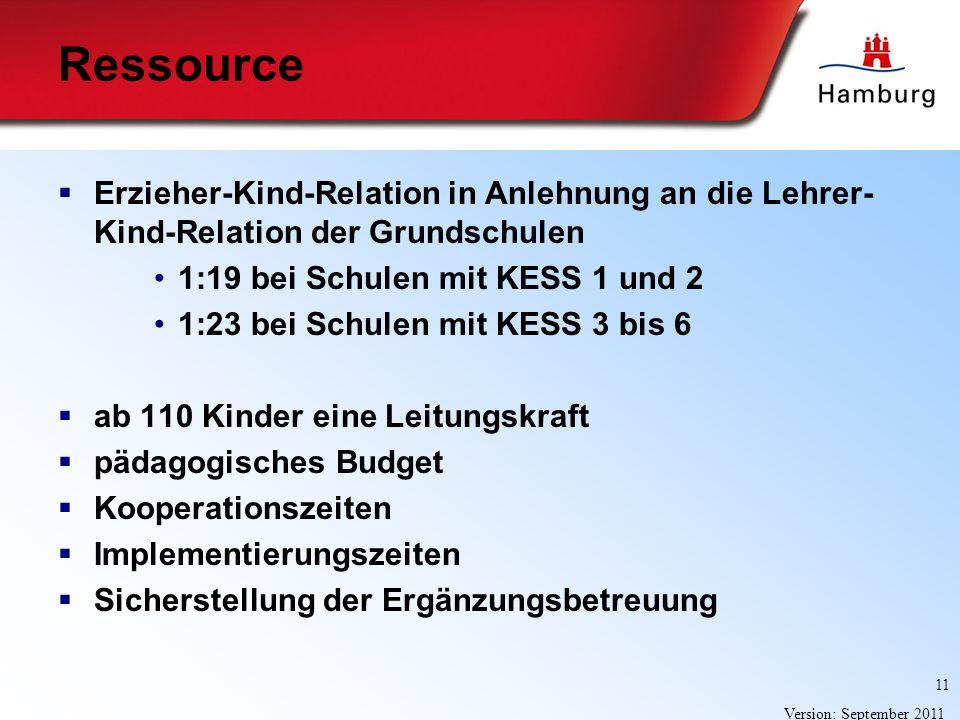 Ressource Erzieher-Kind-Relation in Anlehnung an die Lehrer-Kind-Relation der Grundschulen. 1:19 bei Schulen mit KESS 1 und 2.
