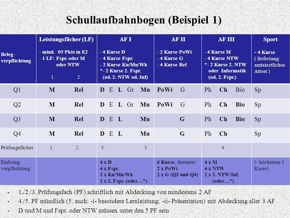 Schullaufbahnbogen (Beispiel 1)