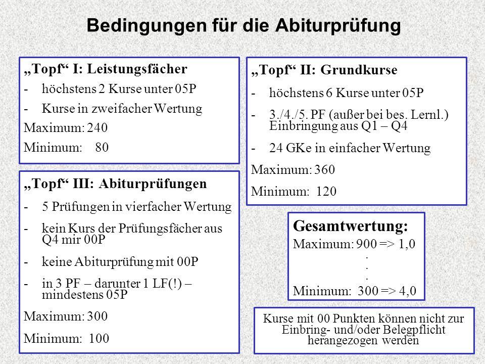 Bedingungen für die Abiturprüfung