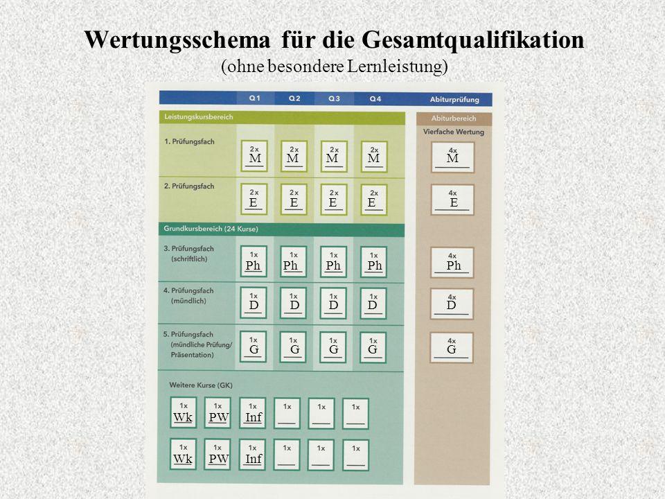 Wertungsschema für die Gesamtqualifikation (ohne besondere Lernleistung)