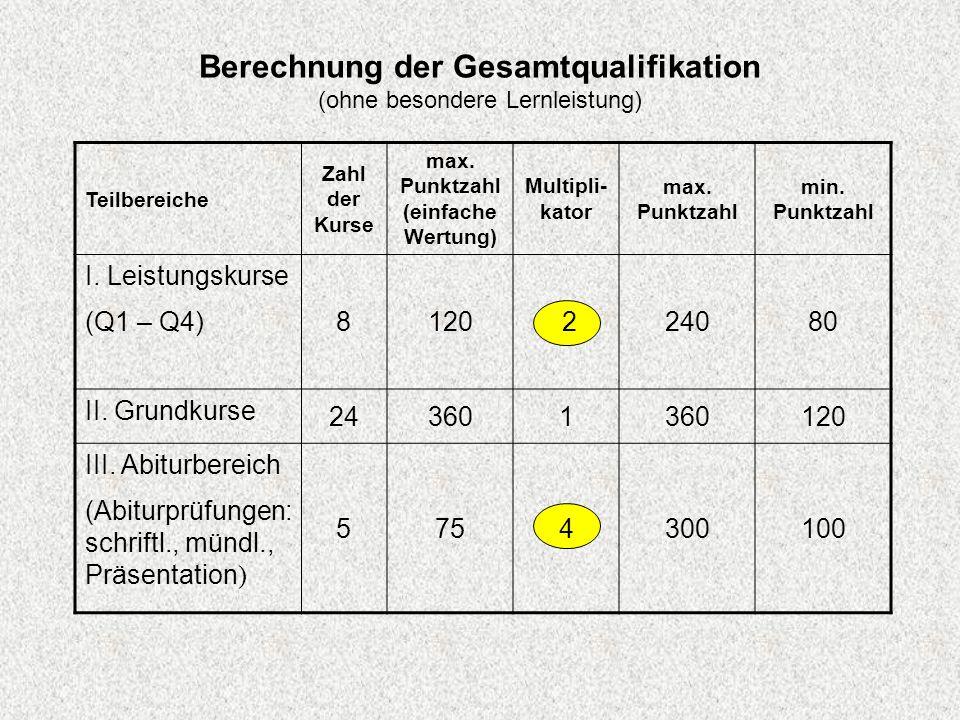Berechnung der Gesamtqualifikation (ohne besondere Lernleistung)