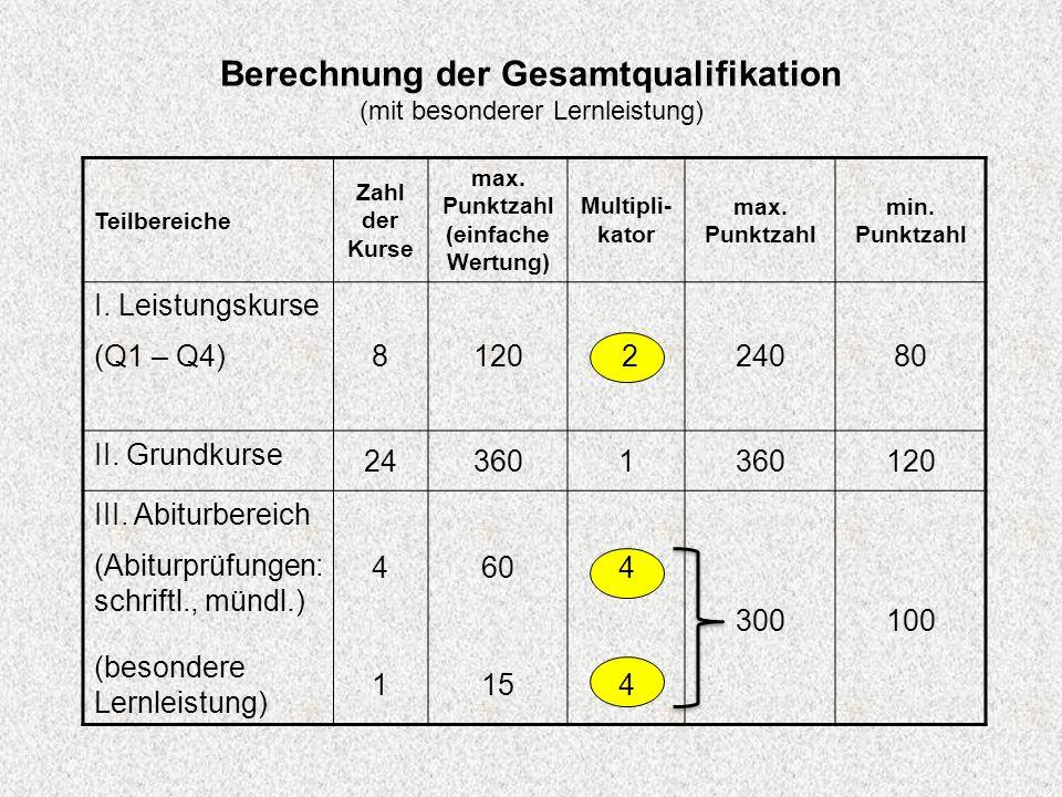 Berechnung der Gesamtqualifikation (mit besonderer Lernleistung)