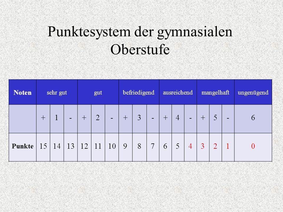 Punktesystem der gymnasialen Oberstufe