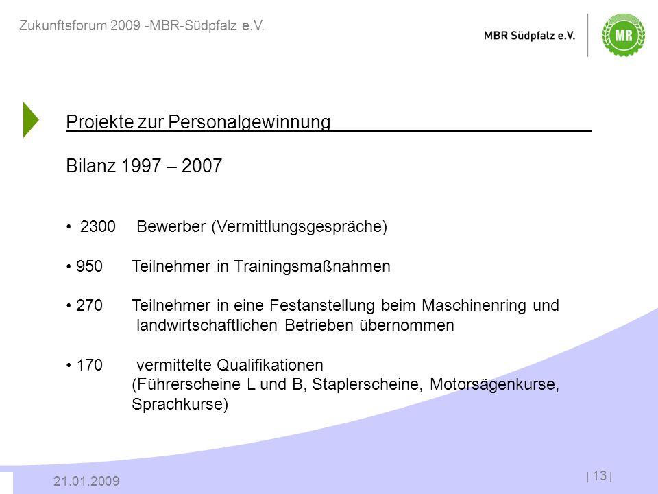 Projekte zur Personalgewinnung Bilanz 1997 – 2007