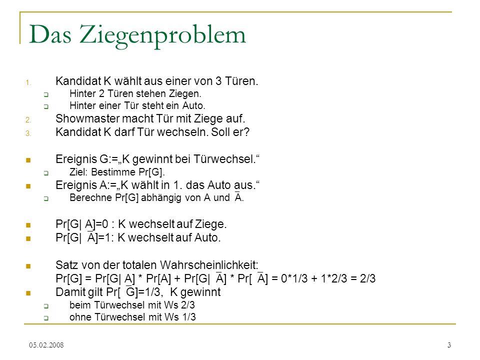 Das Ziegenproblem Kandidat K wählt aus einer von 3 Türen.