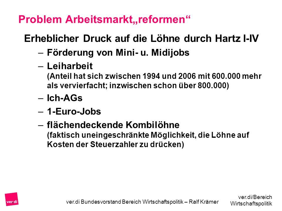 """Problem Arbeitsmarkt""""reformen"""