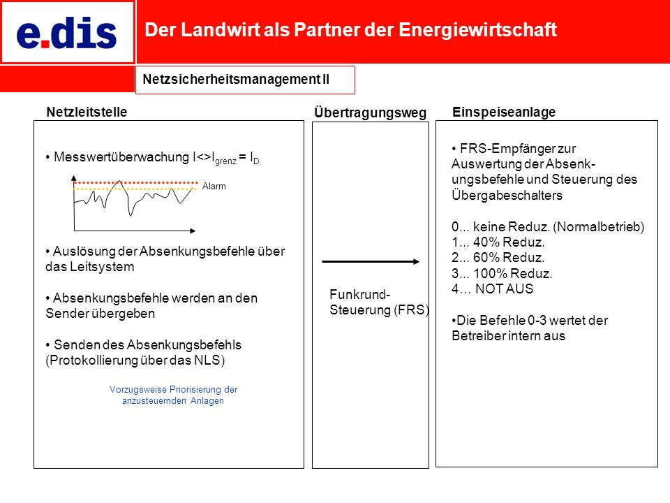 Netzsicherheitsmanagement II