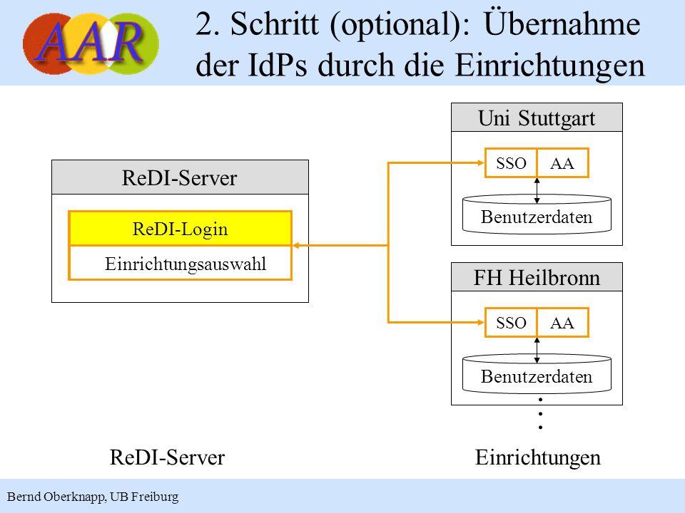 2. Schritt (optional): Übernahme der IdPs durch die Einrichtungen