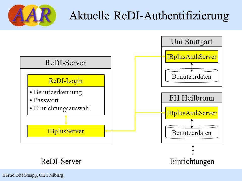 Aktuelle ReDI-Authentifizierung
