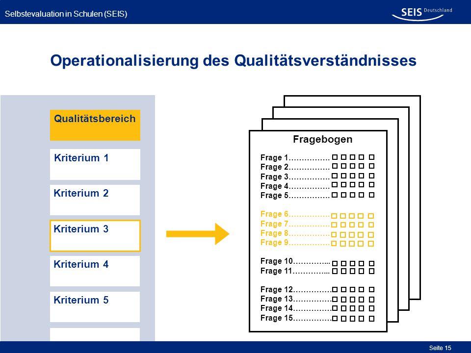 Operationalisierung des Qualitätsverständnisses