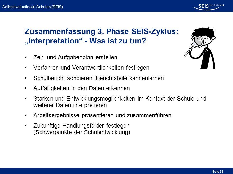 """Zusammenfassung 3. Phase SEIS-Zyklus: """"Interpretation - Was ist zu tun"""
