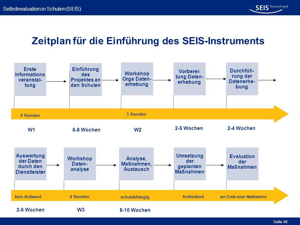 Zeitplan für die Einführung des SEIS-Instruments