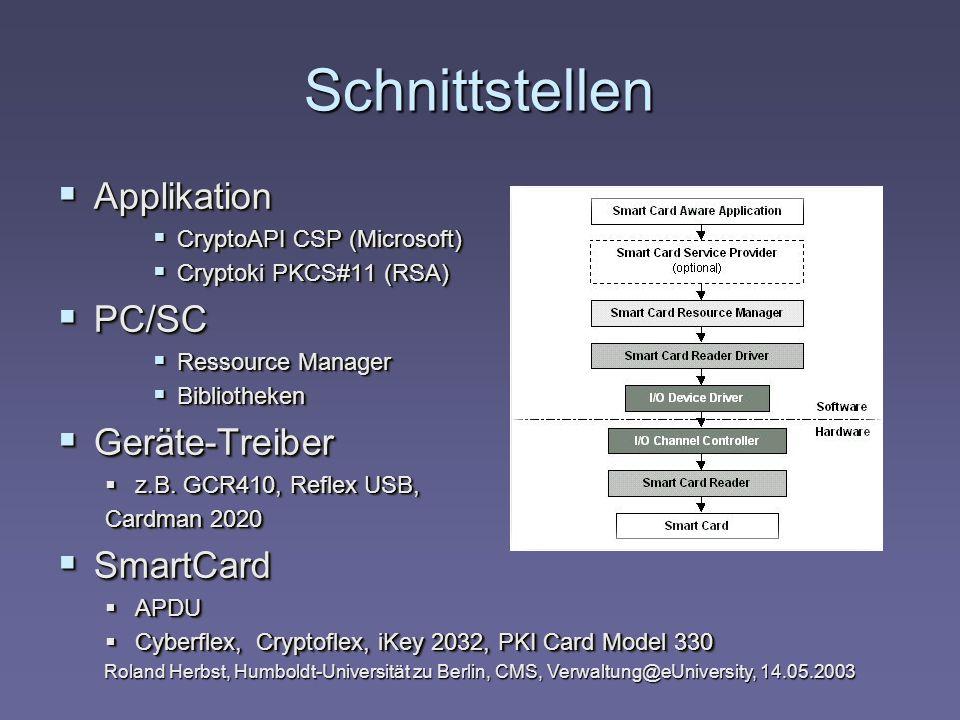 Schnittstellen Applikation PC/SC Geräte-Treiber SmartCard