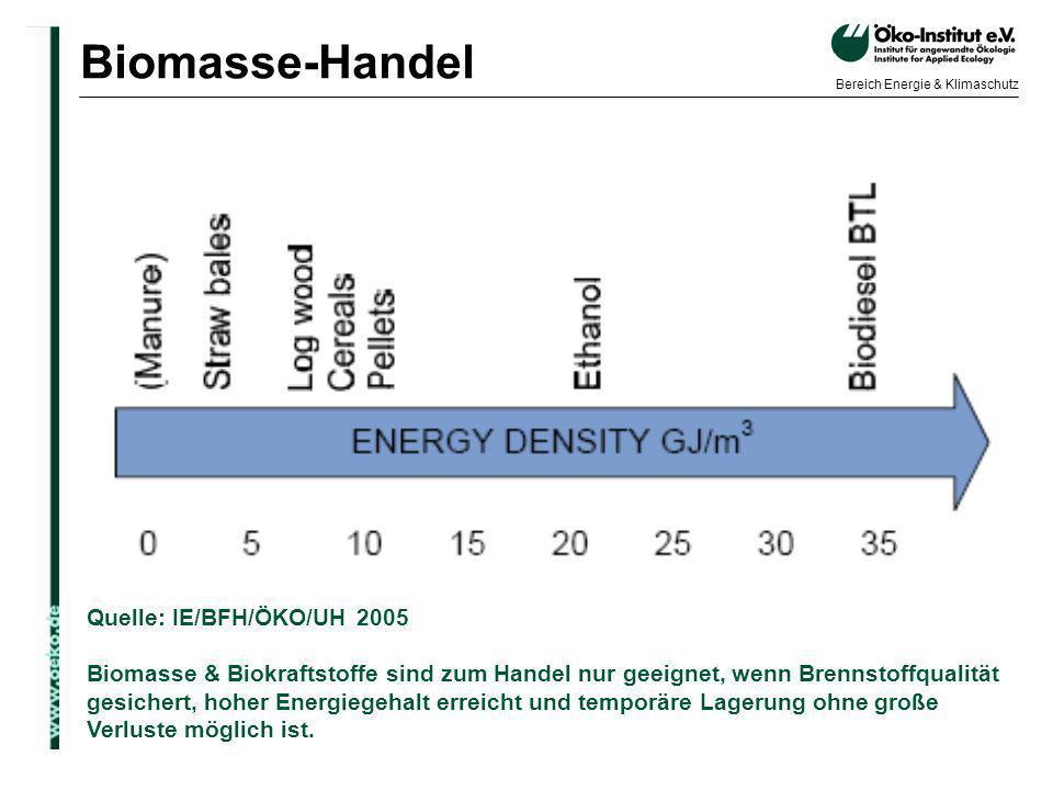 Biomasse-Handel Quelle: IE/BFH/ÖKO/UH 2005