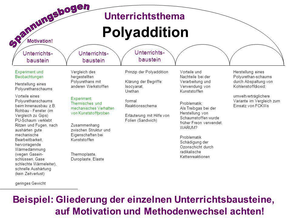 Spannungsbogen Polyaddition Unterrichtsthema