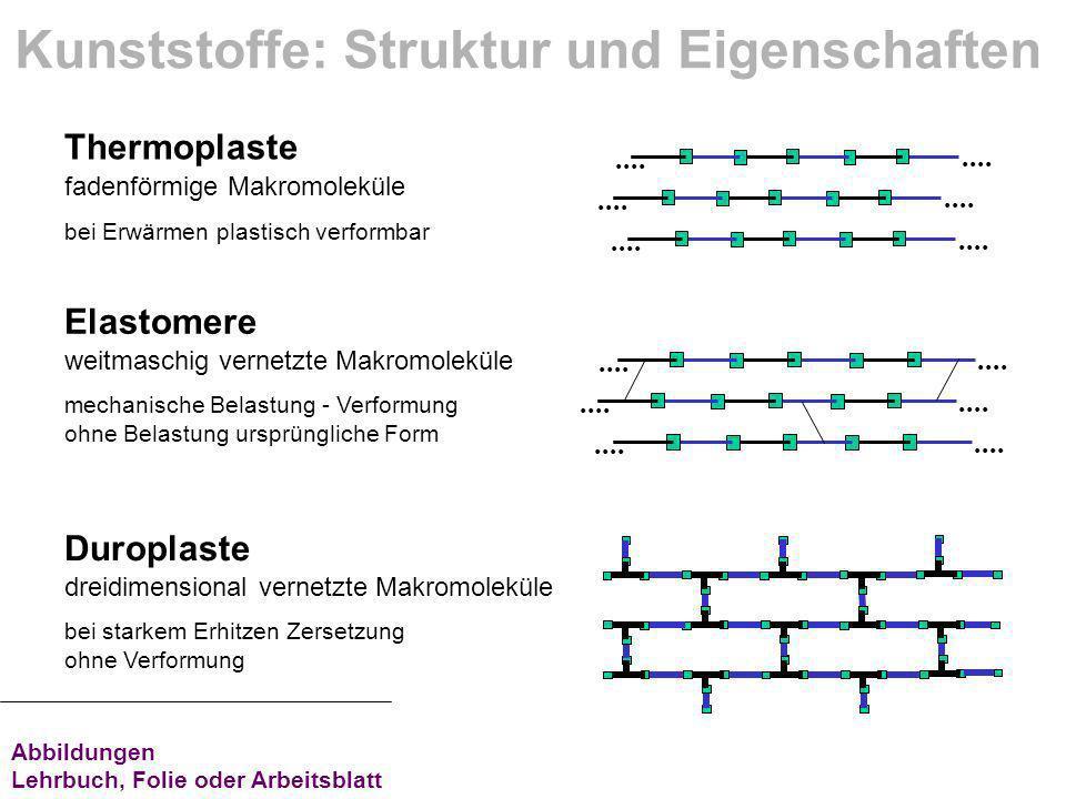 Kunststoffe: Struktur und Eigenschaften