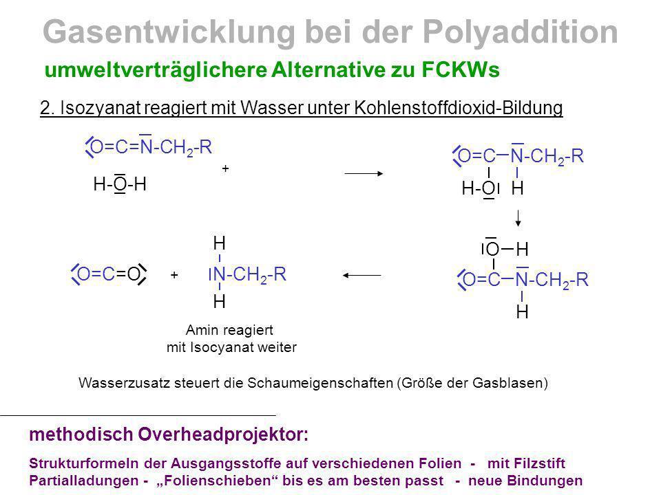 Gasentwicklung bei der Polyaddition