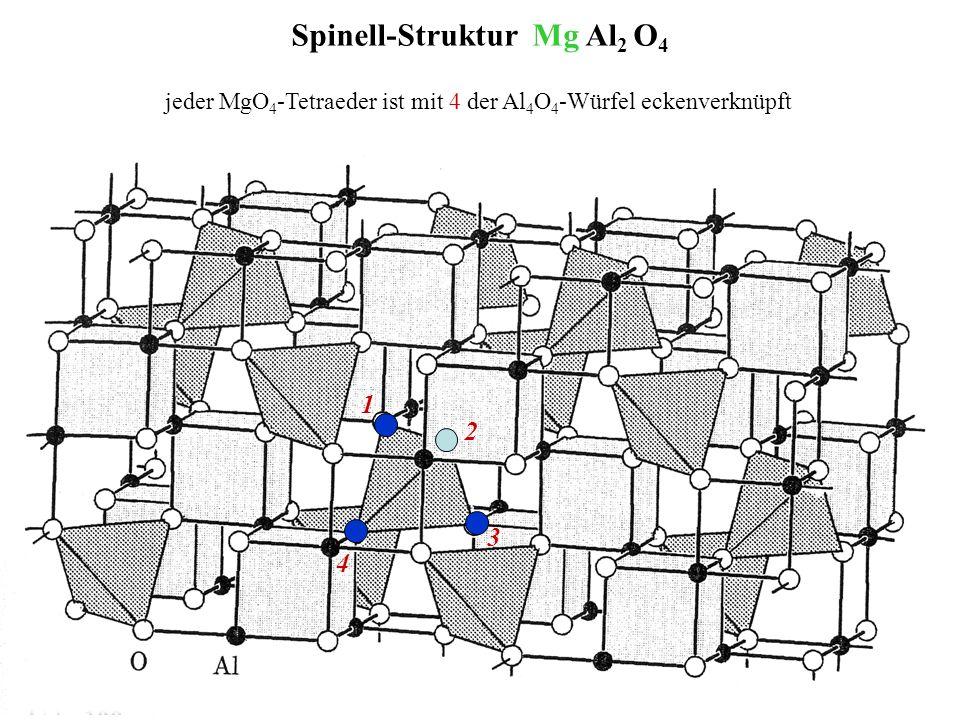 Spinell-Struktur Mg Al2 O4